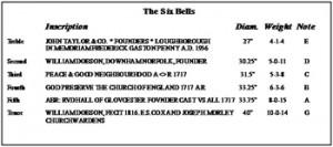 350-bells5